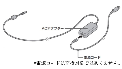 AC adapter diagram
